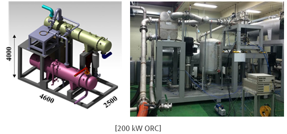 200 kW ORC System Development